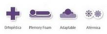 Características de las almohadas cervicales de neublanc